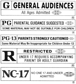 A chart of the MPAA rating system.